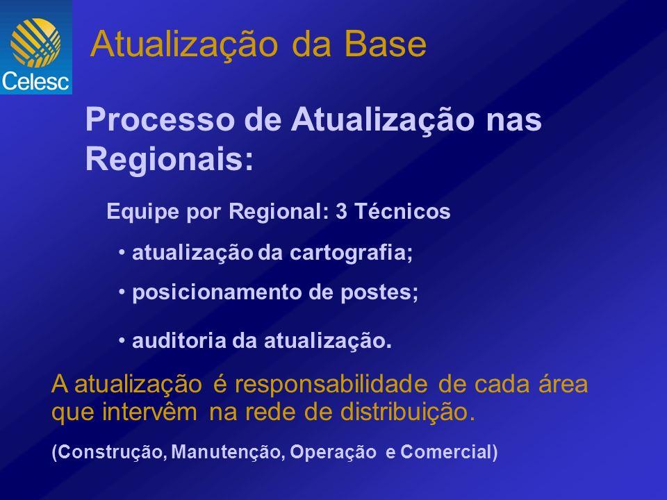 Processo de Atualização nas Regionais: Equipe por Regional: 3 Técnicos atualização da cartografia; posicionamento de postes; auditoria da atualização.