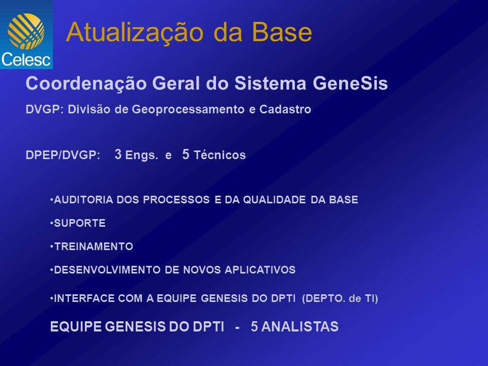 Coordenação Geral do Sistema GeneSis DVGP: Divisão de Geoprocessamento e Cadastro DPEP/DVGP: 3 Engs. e 5 Técnicos AUDITORIA DOS PROCESSOS E DA QUALIDA