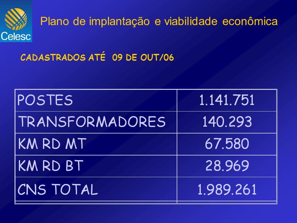 CADASTRADOS ATÉ 09 DE OUT/06