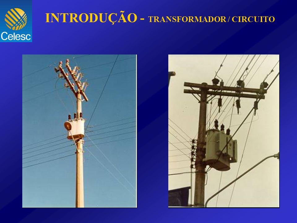 INTRODUÇÃO - TRANSFORMADOR / CIRCUITO