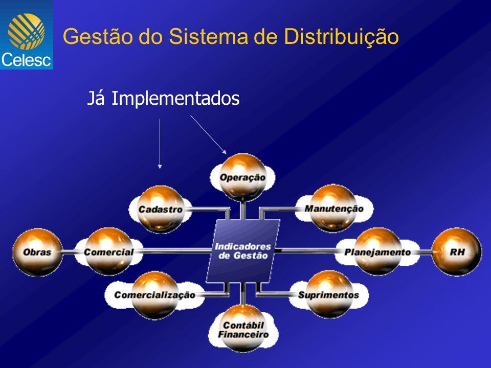 Já Implementados Gestão do Sistema de Distribuição