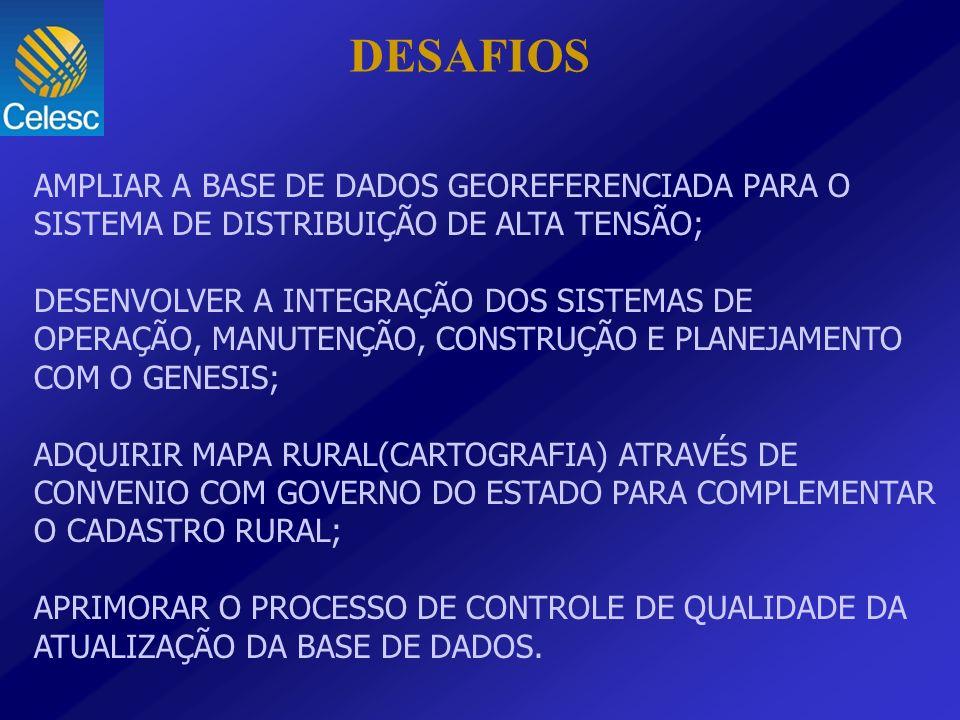 DESAFIOS AMPLIAR A BASE DE DADOS GEOREFERENCIADA PARA O SISTEMA DE DISTRIBUIÇÃO DE ALTA TENSÃO; DESENVOLVER A INTEGRAÇÃO DOS SISTEMAS DE OPERAÇÃO, MAN