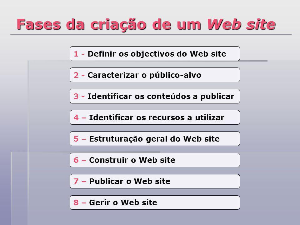 1 - Definir os objectivos do Web site 2 - Caracterizar o público-alvo 3 - Identificar os conteúdos a publicar 4 – Identificar os recursos a utilizar 5