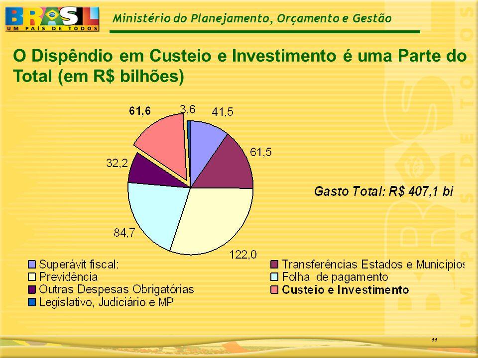 Ministério do Planejamento, Orçamento e Gestão 11 O Dispêndio em Custeio e Investimento é uma Parte do Total (em R$ bilhões)