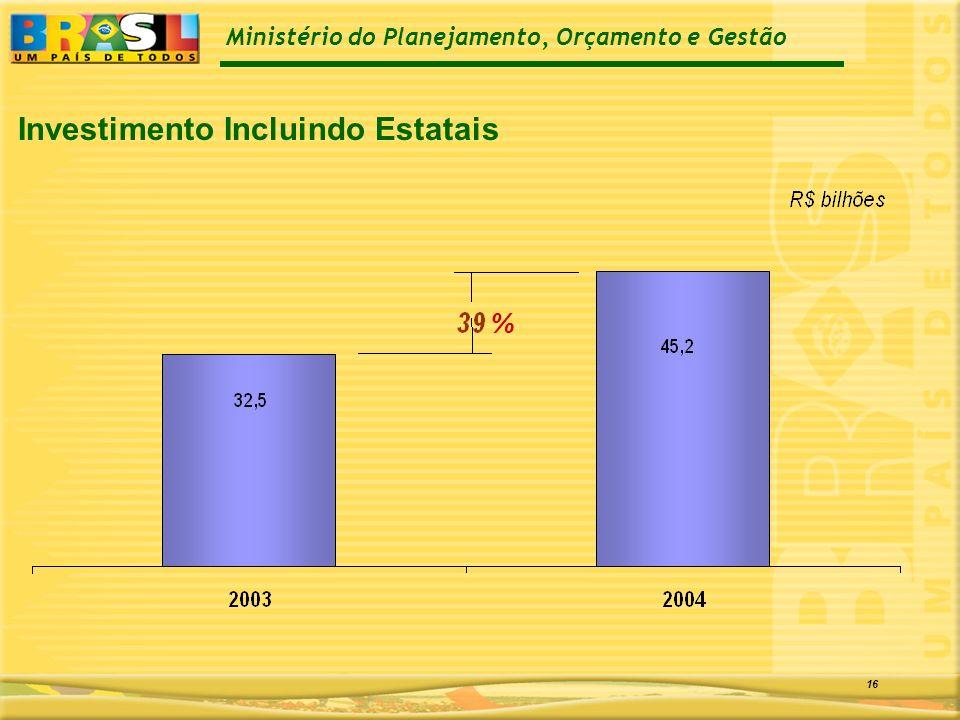 Ministério do Planejamento, Orçamento e Gestão 16 Investimento Incluindo Estatais %