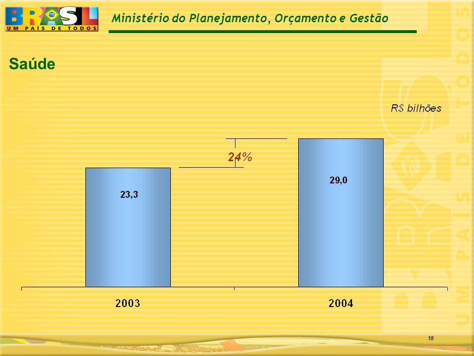 Ministério do Planejamento, Orçamento e Gestão 18 Saúde
