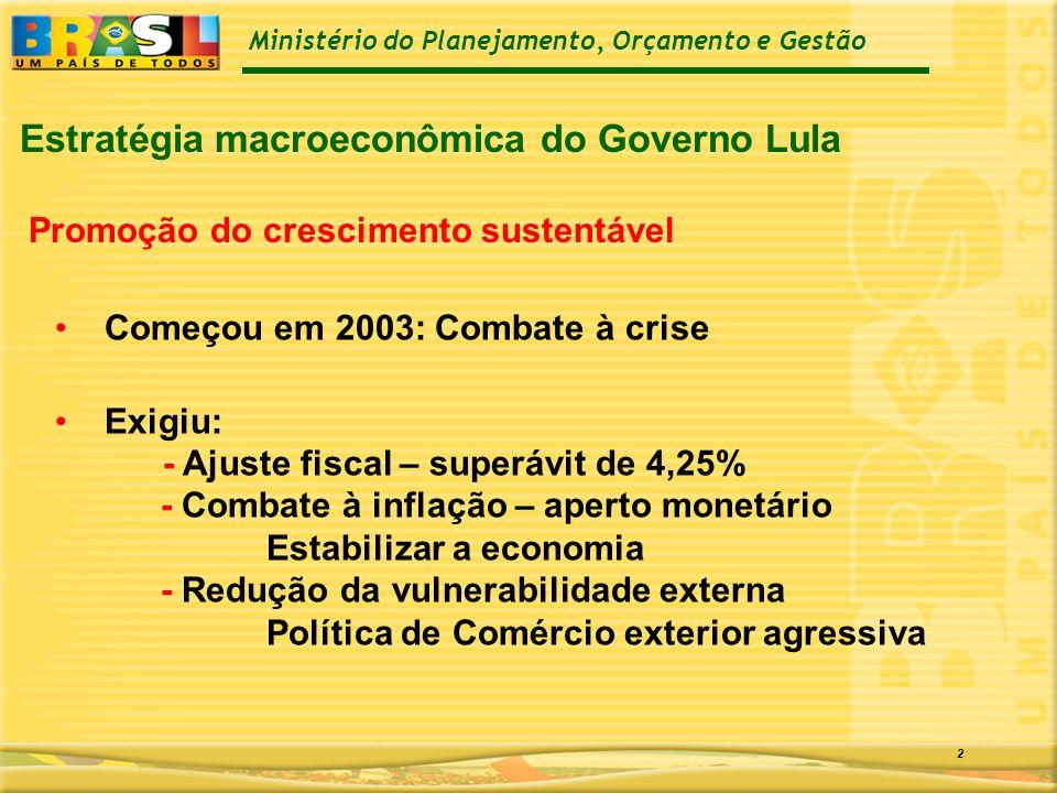 Ministério do Planejamento, Orçamento e Gestão 2 Promoção do crescimento sustentável Estratégia macroeconômica do Governo Lula Começou em 2003: Combate à crise Exigiu: - Ajuste fiscal – superávit de 4,25% - Combate à inflação – aperto monetário Estabilizar a economia - Redução da vulnerabilidade externa Política de Comércio exterior agressiva