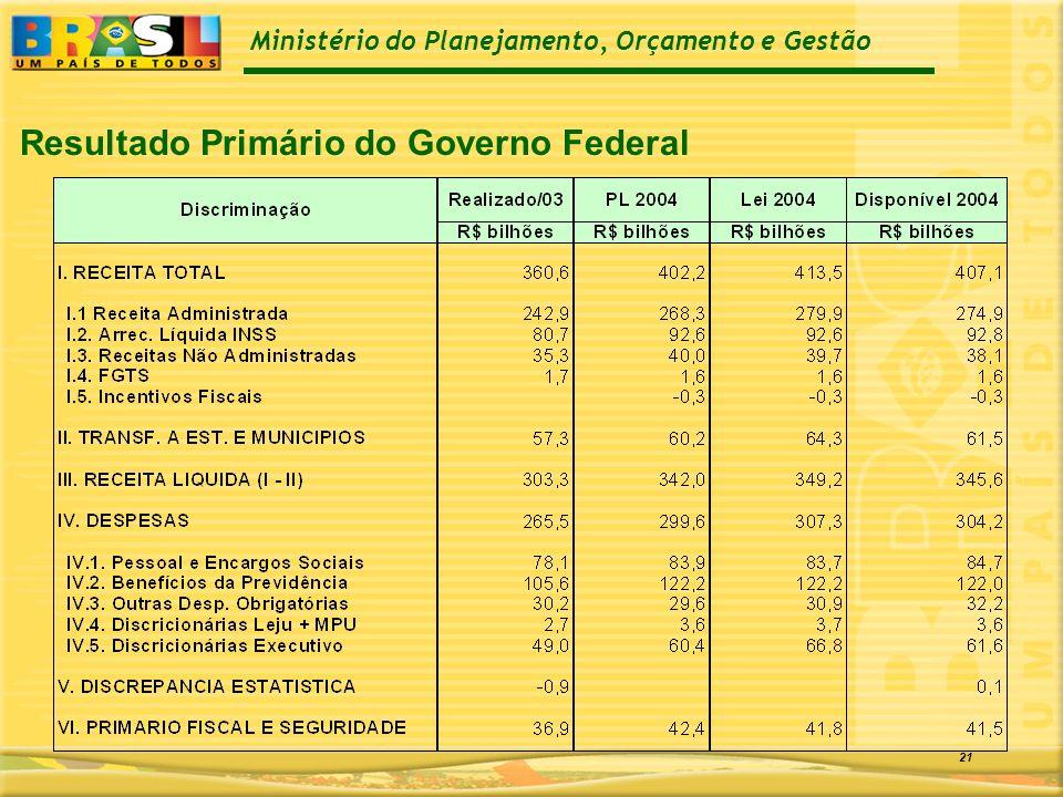 Ministério do Planejamento, Orçamento e Gestão 21 Resultado Primário do Governo Federal