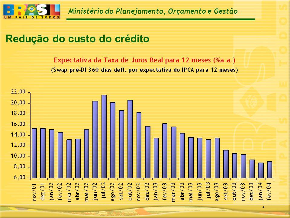 Ministério do Planejamento, Orçamento e Gestão 4 Redução do custo do crédito