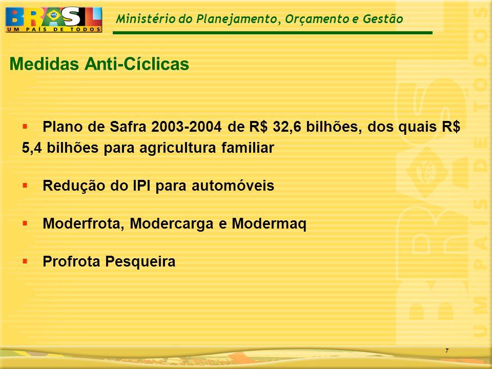 Ministério do Planejamento, Orçamento e Gestão 7 Medidas Anti-Cíclicas Plano de Safra 2003-2004 de R$ 32,6 bilhões, dos quais R$ 5,4 bilhões para agricultura familiar Redução do IPI para automóveis Moderfrota, Modercarga e Modermaq Profrota Pesqueira