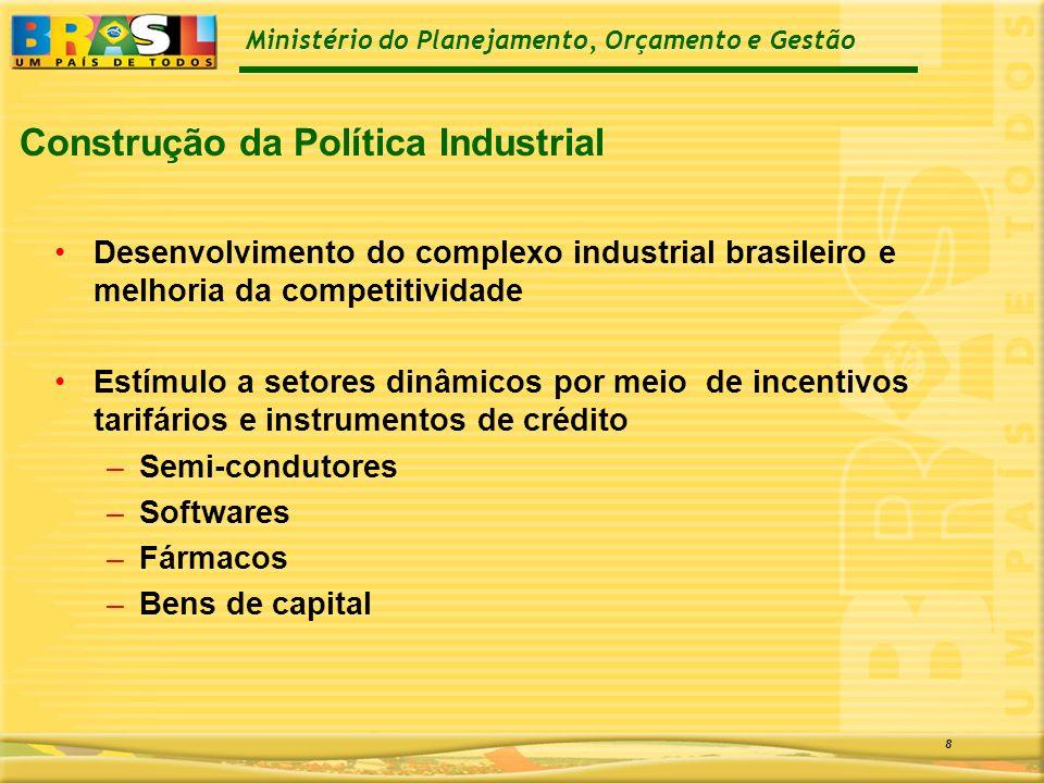 Ministério do Planejamento, Orçamento e Gestão 8 Construção da Política Industrial Desenvolvimento do complexo industrial brasileiro e melhoria da competitividade Estímulo a setores dinâmicos por meio de incentivos tarifários e instrumentos de crédito –Semi-condutores –Softwares –Fármacos –Bens de capital