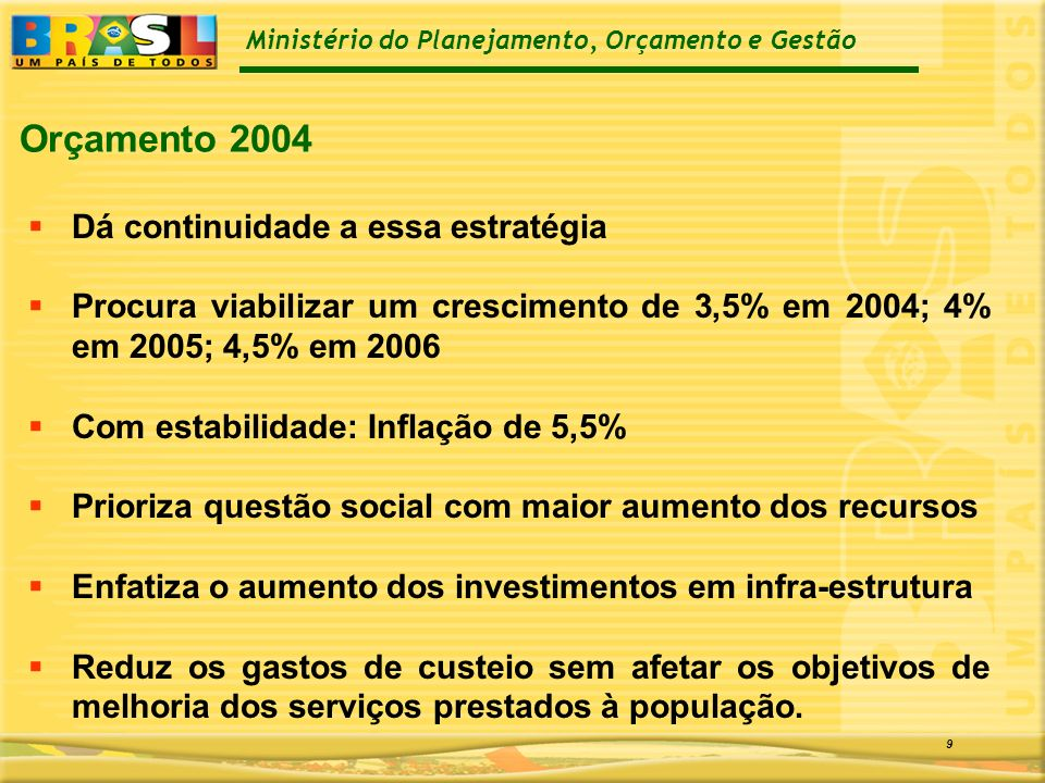 Ministério do Planejamento, Orçamento e Gestão 9 Orçamento 2004 Dá continuidade a essa estratégia Procura viabilizar um crescimento de 3,5% em 2004; 4% em 2005; 4,5% em 2006 Com estabilidade: Inflação de 5,5% Prioriza questão social com maior aumento dos recursos Enfatiza o aumento dos investimentos em infra-estrutura Reduz os gastos de custeio sem afetar os objetivos de melhoria dos serviços prestados à população.