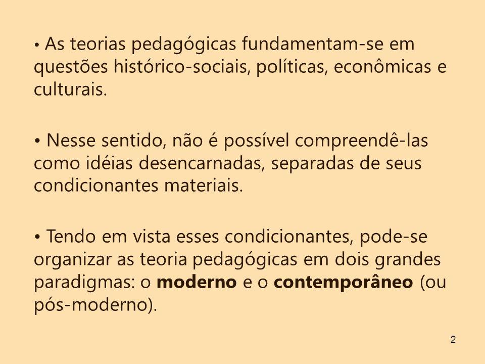3 Teorias Pedagógicas Modernas Historicamente, estão ligadas a acontecimentos como a Reforma Protestante, o Iluminismo,a Revolução Francesa, a formação dos Estados Nacionais, a industrialização.