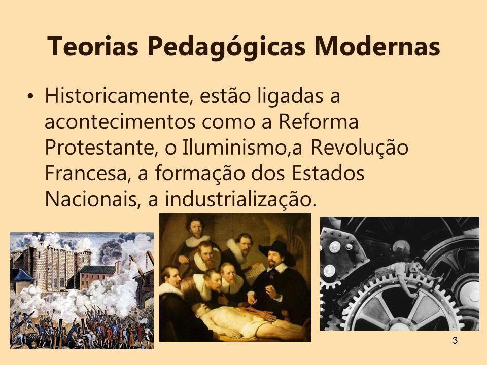 3 Teorias Pedagógicas Modernas Historicamente, estão ligadas a acontecimentos como a Reforma Protestante, o Iluminismo,a Revolução Francesa, a formaçã
