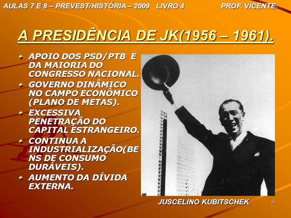 2 A PRESIDÊNCIA DE JK(1956 – 1961). APOIO DOS PSD/PTB E DA MAIORIA DO CONGRESSO NACIONAL. GOVERNO DINÂMICO NO CAMPO ECONÔMICO (PLANO DE METAS). EXCESS