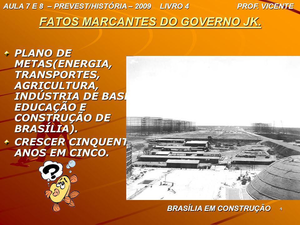 4 FATOS MARCANTES DO GOVERNO JK. PLANO DE METAS(ENERGIA, TRANSPORTES, AGRICULTURA, INDÚSTRIA DE BASE, EDUCAÇÃO E CONSTRUÇÃO DE BRASÍLIA). CRESCER CINQ