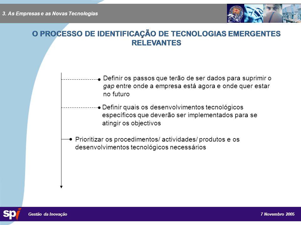 7 Novembro 2005 Gestão da Inovação O PROCESSO DE IDENTIFICAÇÃO DE TECNOLOGIAS EMERGENTES RELEVANTES 3.