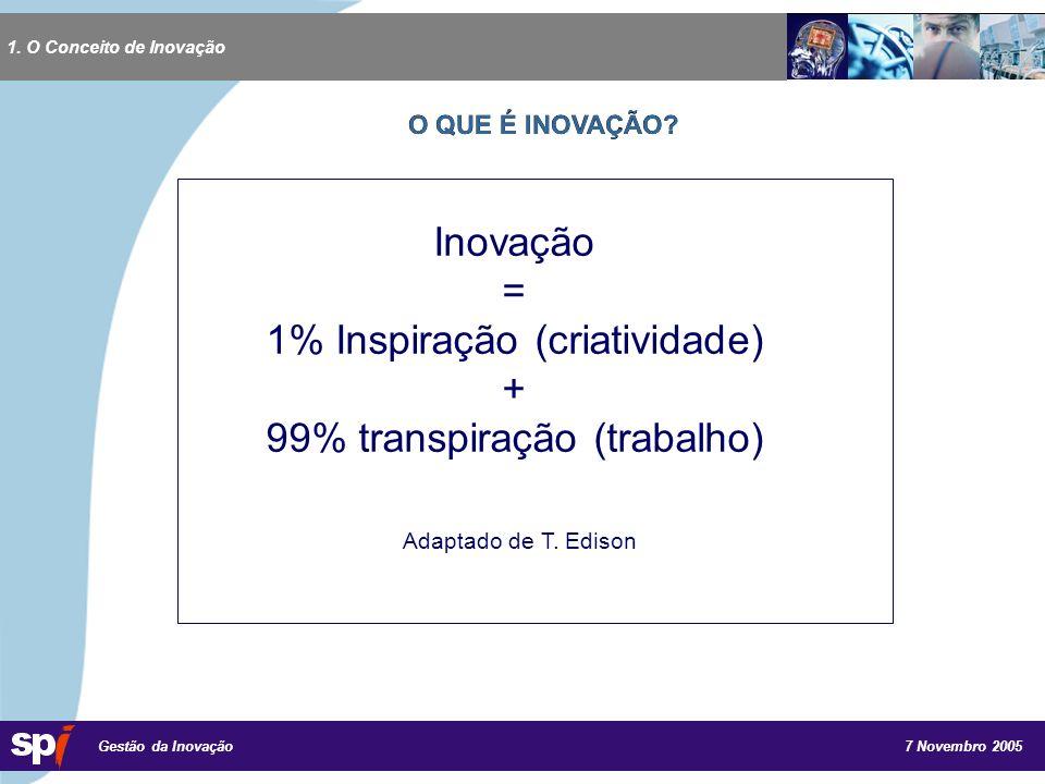 7 Novembro 2005 Gestão da Inovação 1.O Conceito de Inovação Muitas inovações falham.