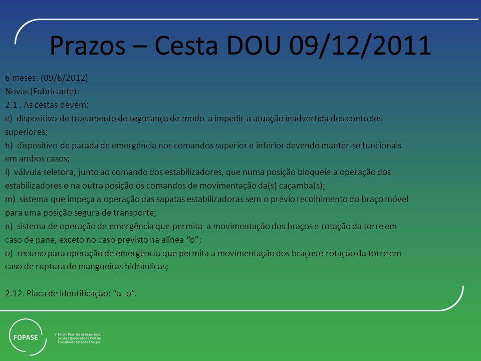 Prazos – Cesta DOU 09/12/2011 6 meses: (09/6/2012) Novas (Fabricante): 2.1. As cestas devem: e) dispositivo de travamento de segurança de modo a imped