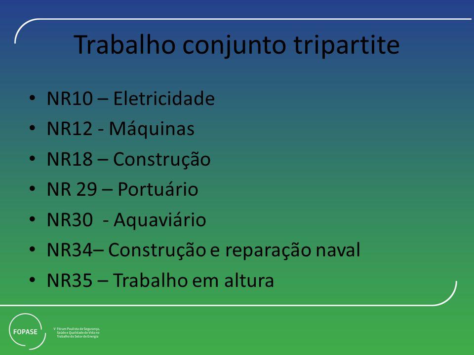 Trabalho conjunto tripartite NR10 – Eletricidade NR12 - Máquinas NR18 – Construção NR 29 – Portuário NR30 - Aquaviário NR34– Construção e reparação naval NR35 – Trabalho em altura