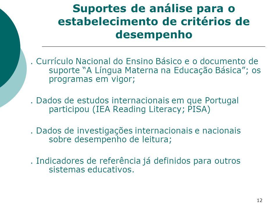 12. Currículo Nacional do Ensino Básico e o documento de suporte A Língua Materna na Educação Básica; os programas em vigor;. Dados de estudos interna