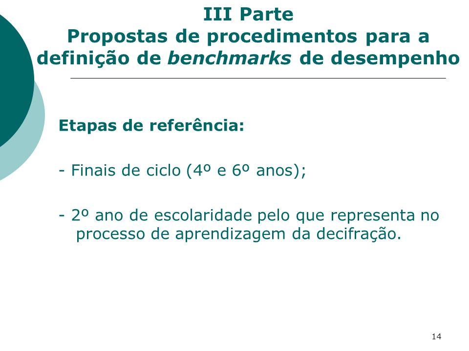 14 Etapas de referência: - Finais de ciclo (4º e 6º anos); - 2º ano de escolaridade pelo que representa no processo de aprendizagem da decifração.