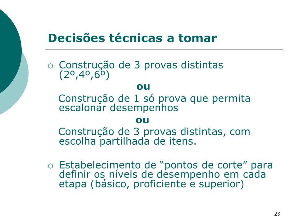 23 Decisões técnicas a tomar Construção de 3 provas distintas (2º,4º,6º) ou Construção de 1 só prova que permita escalonar desempenhos ou Construção de 3 provas distintas, com escolha partilhada de itens.