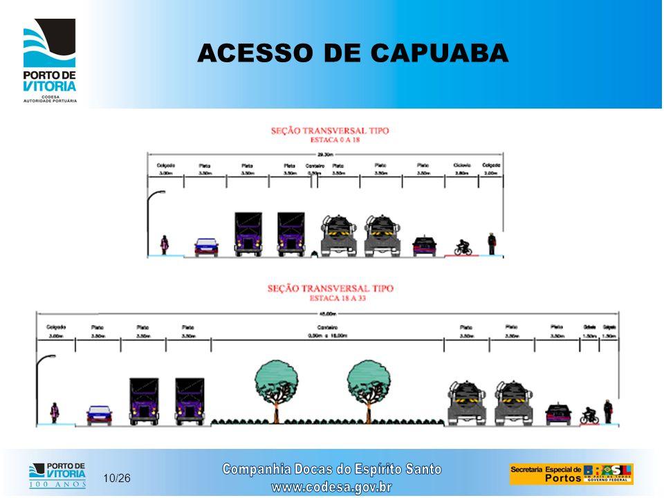 10/26 ACESSO DE CAPUABA