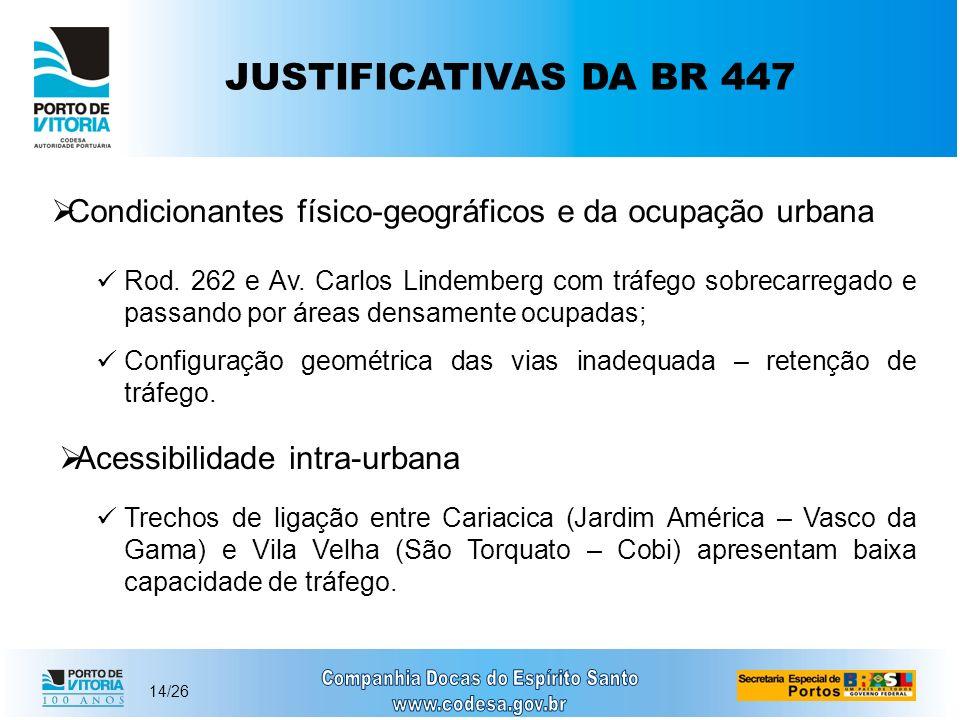 14/26 JUSTIFICATIVAS DA BR 447 Condicionantes físico-geográficos e da ocupação urbana Rod. 262 e Av. Carlos Lindemberg com tráfego sobrecarregado e pa