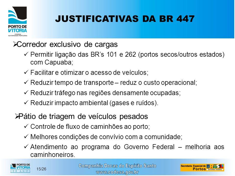 15/26 JUSTIFICATIVAS DA BR 447 Corredor exclusivo de cargas Permitir ligação das BRs 101 e 262 (portos secos/outros estados) com Capuaba; Facilitar e
