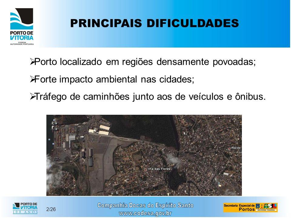 2/26 PRINCIPAIS DIFICULDADES Porto localizado em regiões densamente povoadas; Forte impacto ambiental nas cidades; Tráfego de caminhões junto aos de v