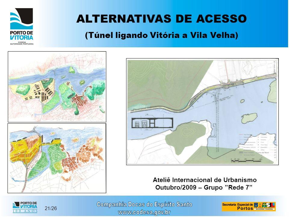 21/26 ALTERNATIVAS DE ACESSO (Túnel ligando Vitória a Vila Velha) Ateliê Internacional de Urbanismo Outubro/2009 – Grupo Rede 7