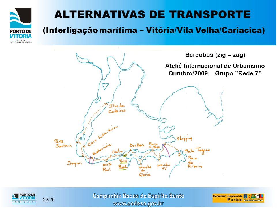 22/26 ALTERNATIVAS DE TRANSPORTE (Interligação marítima – Vitória/Vila Velha/Cariacica) Barcobus (zig – zag) Ateliê Internacional de Urbanismo Outubro