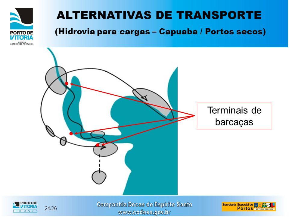 24/26 ALTERNATIVAS DE TRANSPORTE (Hidrovia para cargas – Capuaba / Portos secos) Terminais de barcaças