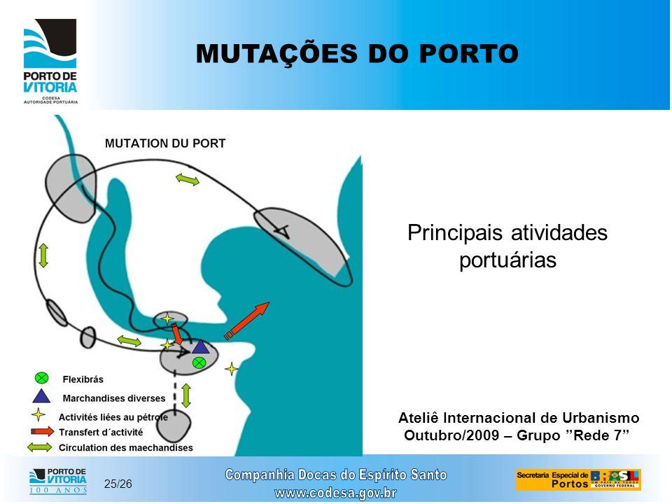 25/26 MUTAÇÕES DO PORTO Ateliê Internacional de Urbanismo Outubro/2009 – Grupo Rede 7 Principais atividades portuárias