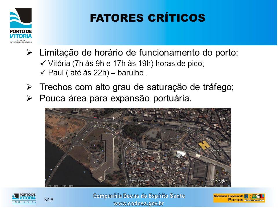 3/26 FATORES CRÍTICOS Limitação de horário de funcionamento do porto: Trechos com alto grau de saturação de tráfego; Pouca área para expansão portuári