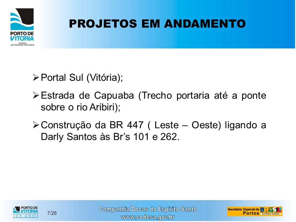 7/26 PROJETOS EM ANDAMENTO Portal Sul (Vitória); Estrada de Capuaba (Trecho portaria até a ponte sobre o rio Aribiri); Construção da BR 447 ( Leste –
