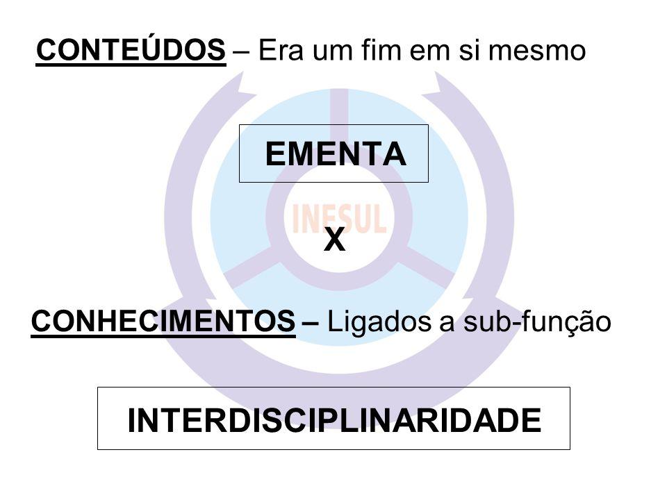 CONTEÚDOS – Era um fim em si mesmo EMENTA X CONHECIMENTOS – Ligados a sub-função INTERDISCIPLINARIDADE