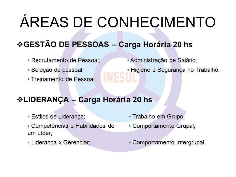 ÁREAS DE CONHECIMENTO GESTÃO DE PESSOAS – Carga Horária 20 hs Recrutamento de Pessoal; Recrutamento de Pessoal; Administração de Salário; Administraçã