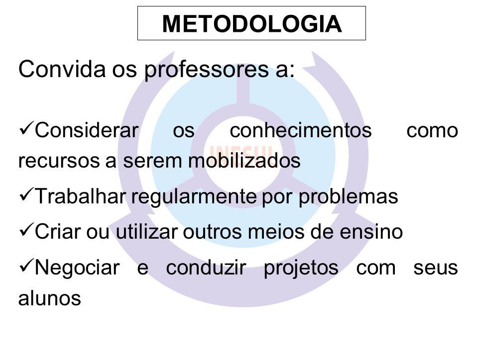 METODOLOGIA Convida os professores a: Considerar os conhecimentos como recursos a serem mobilizados Trabalhar regularmente por problemas Criar ou util