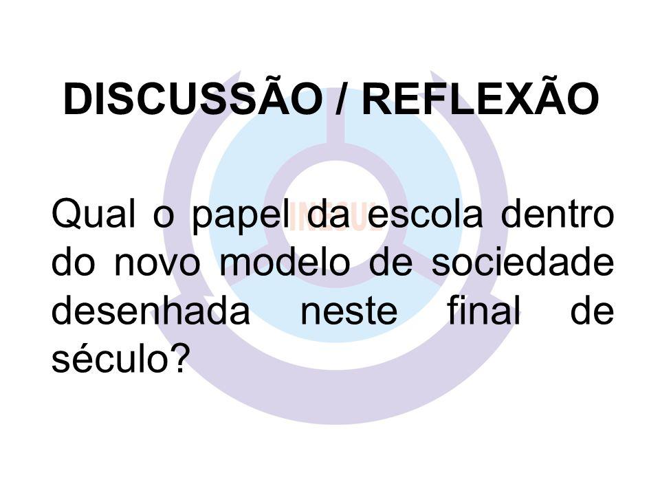Temas: Conjuntura Mundial.Revolução Tecnológica. Mundo Moderno e o Ensino.