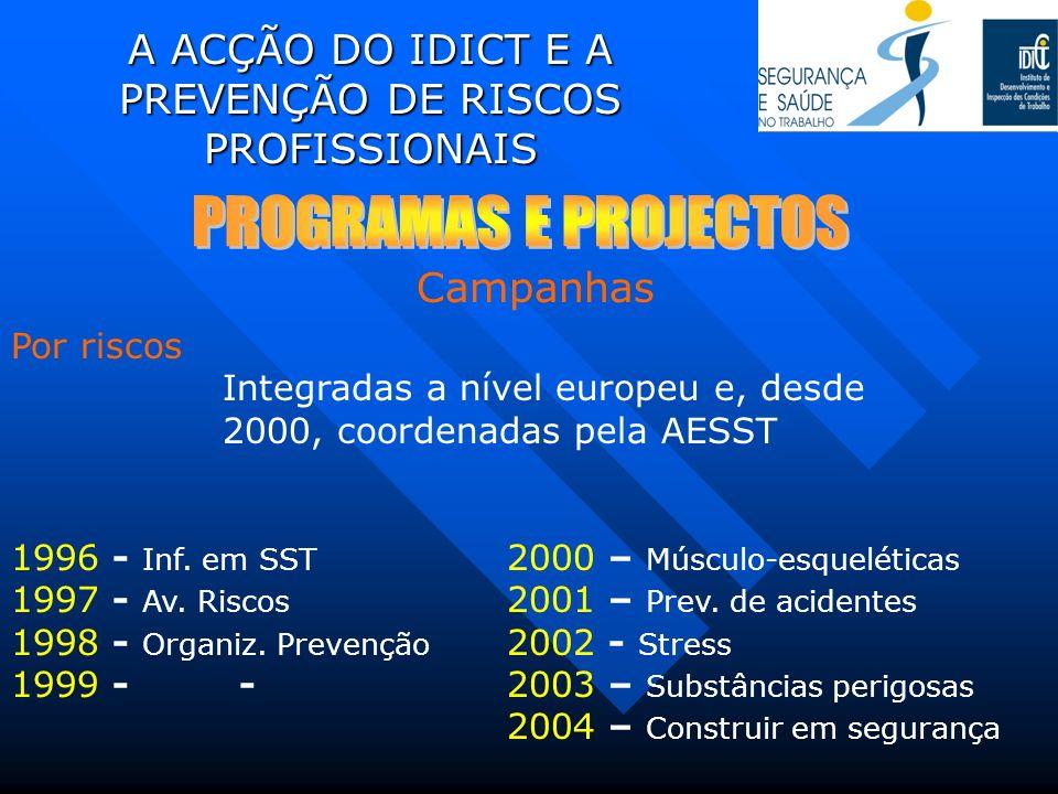 A ACÇÃO DO IDICT E A PREVENÇÃO DE RISCOS PROFISSIONAIS Por riscos Integradas a nível europeu e, desde 2000, coordenadas pela AESST 1996 - Inf. em SST