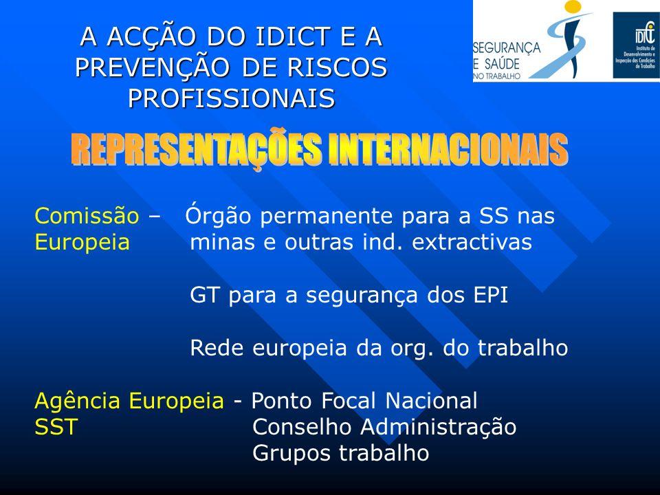 Comissão – Órgão permanente para a SS nas Europeia minas e outras ind. extractivas GT para a segurança dos EPI Rede europeia da org. do trabalho Agênc