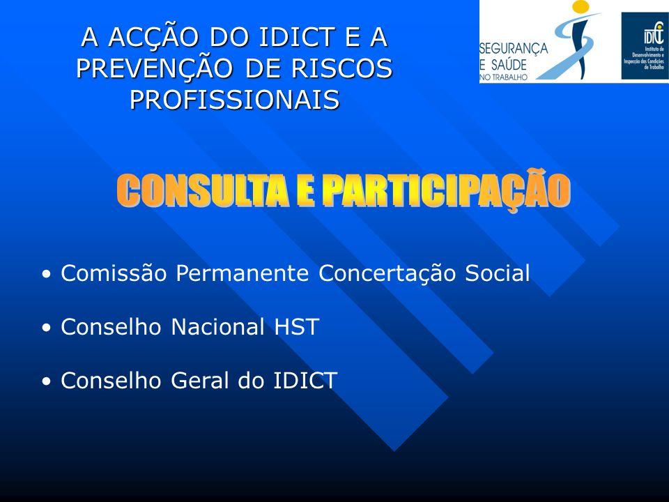 Comissão Permanente Concertação Social Conselho Nacional HST Conselho Geral do IDICT