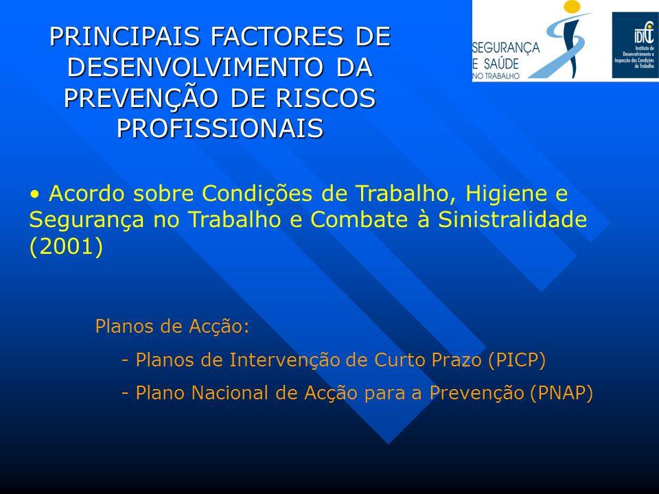 PRINCIPAIS FACTORES DE DESENVOLVIMENTO DA PREVENÇÃO DE RISCOS PROFISSIONAIS Acordo sobre Condições de Trabalho, Higiene e Segurança no Trabalho e Comb
