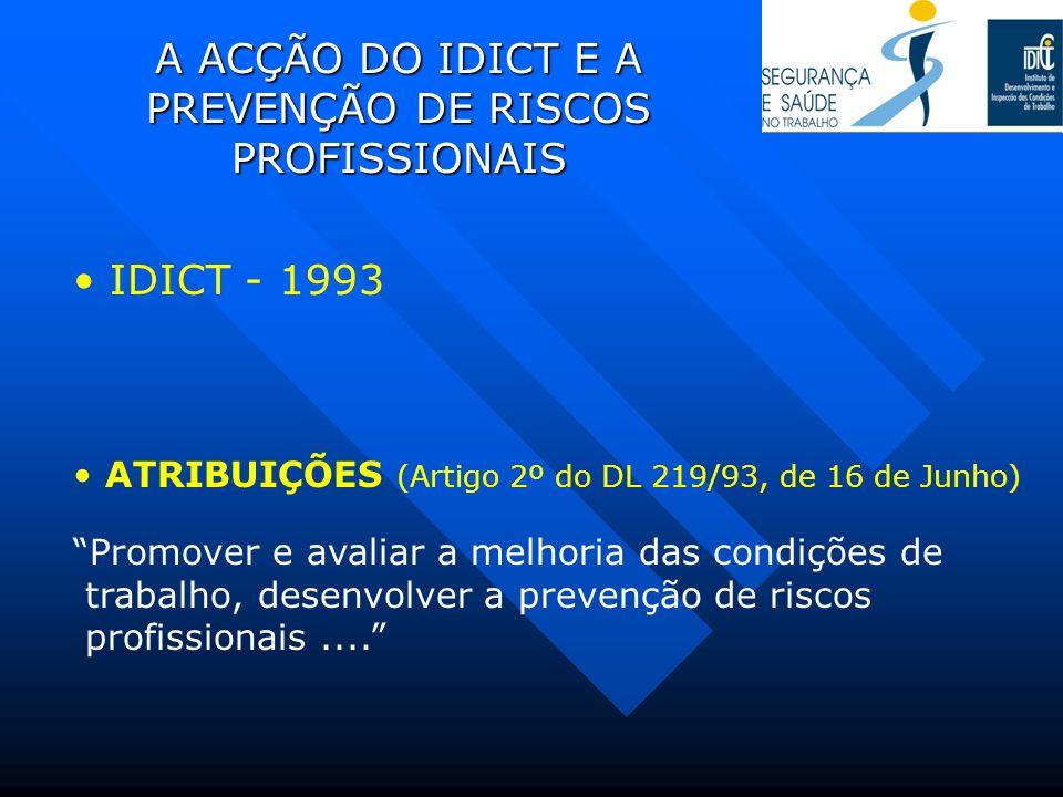 IDICT - 1993 ATRIBUIÇÕES (Artigo 2º do DL 219/93, de 16 de Junho) Promover e avaliar a melhoria das condições de trabalho, desenvolver a prevenção de