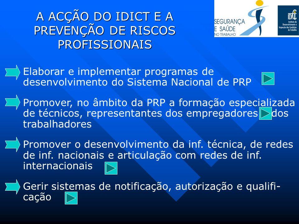 A ACÇÃO DO IDICT E A PREVENÇÃO DE RISCOS PROFISSIONAIS Elaborar e implementar programas de desenvolvimento do Sistema Nacional de PRP Promover, no âmb