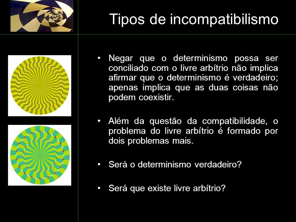 Tipos de incompatibilismo Negar que o determinismo possa ser conciliado com o livre arbítrio não implica afirmar que o determinismo é verdadeiro; apen