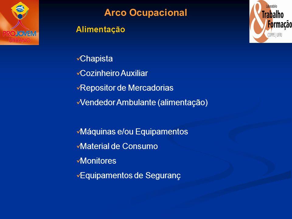 Arco Ocupacional Alimentação Chapista Cozinheiro Auxiliar Repositor de Mercadorias Vendedor Ambulante (alimentação) Máquinas e/ou Equipamentos Materia