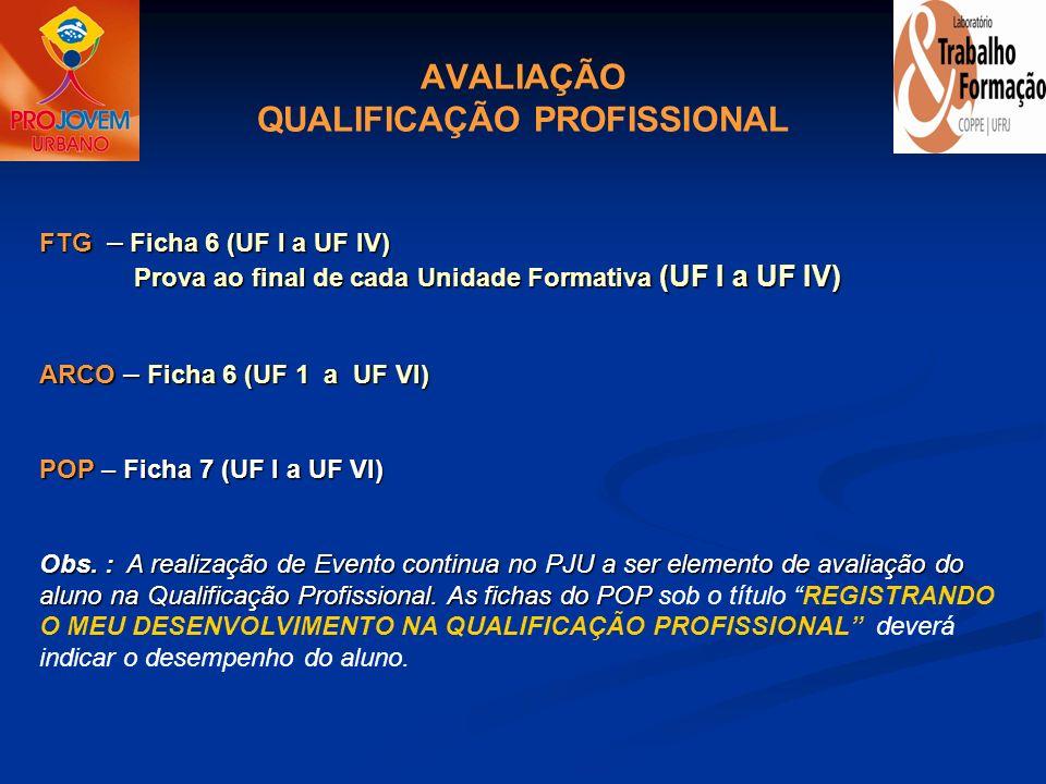 AVALIAÇÃO QUALIFICAÇÃO PROFISSIONAL FTG – Ficha 6 (UF I a UF IV) Prova ao final de cada Unidade Formativa (UF I a UF IV) Prova ao final de cada Unidad